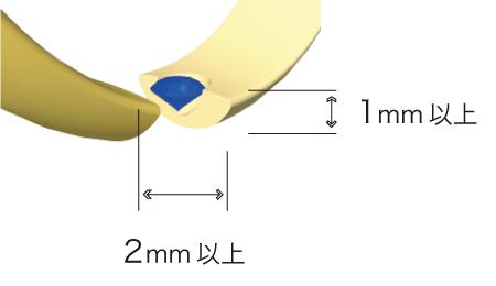 リング内側に埋め込む場合、リング本体の厚み1mm以上、幅2mm以上必要