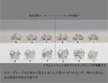 もっと知りたいダイヤモンドVol.5