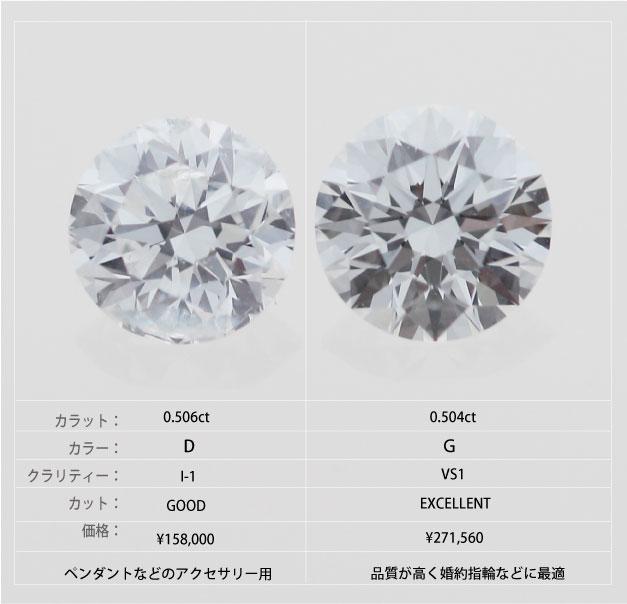 もっと知りたいダイヤモンドVol.6